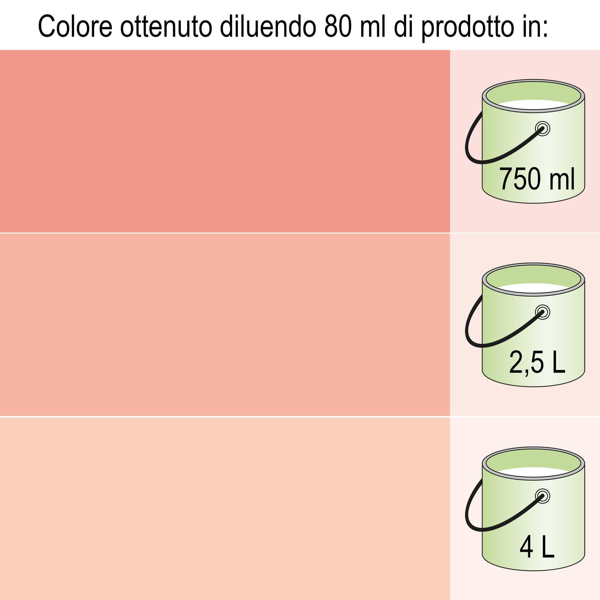 Colorante liquido Luxens 20 ml arancione - 4