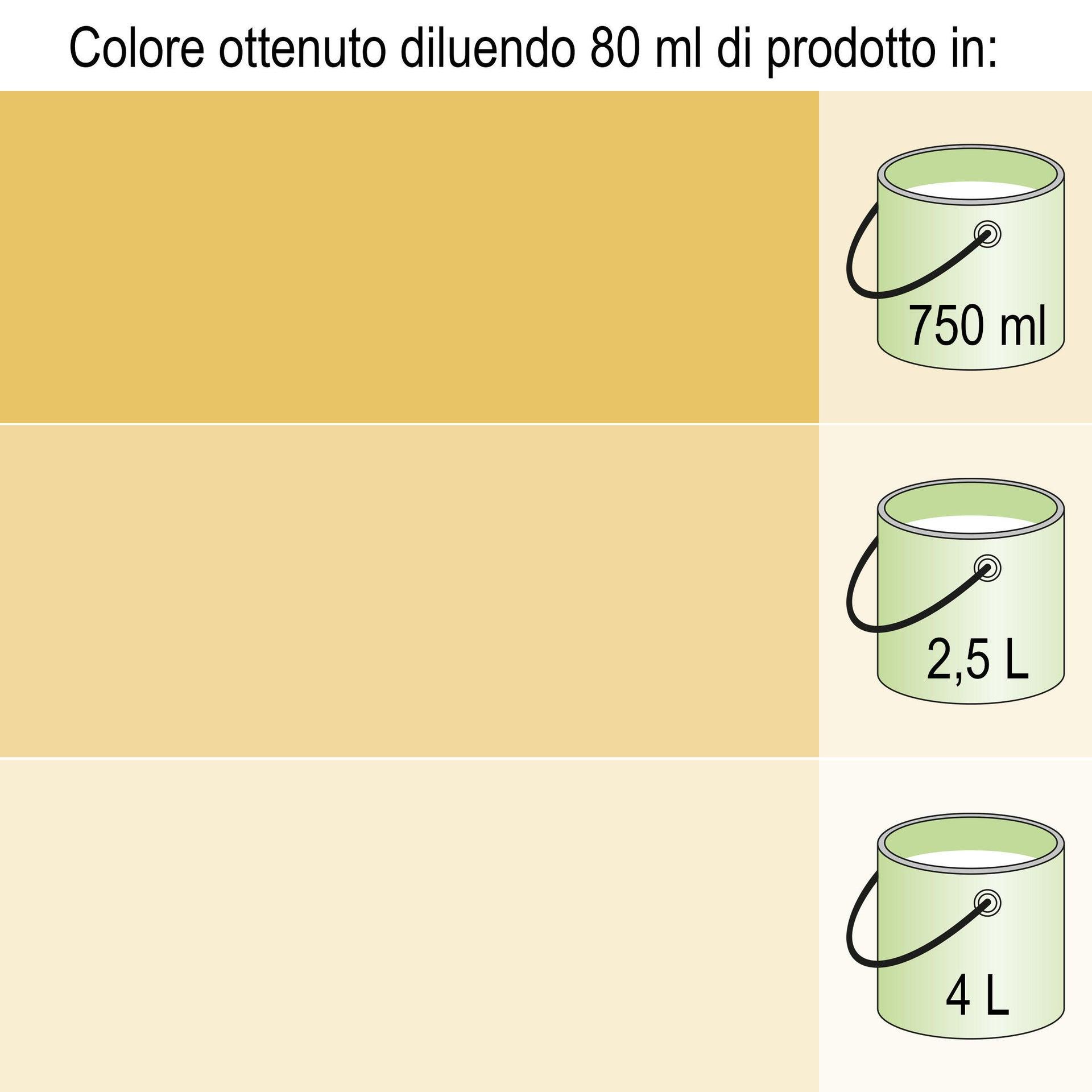 Colorante liquido Luxens 20 ml giallo ossido - 5