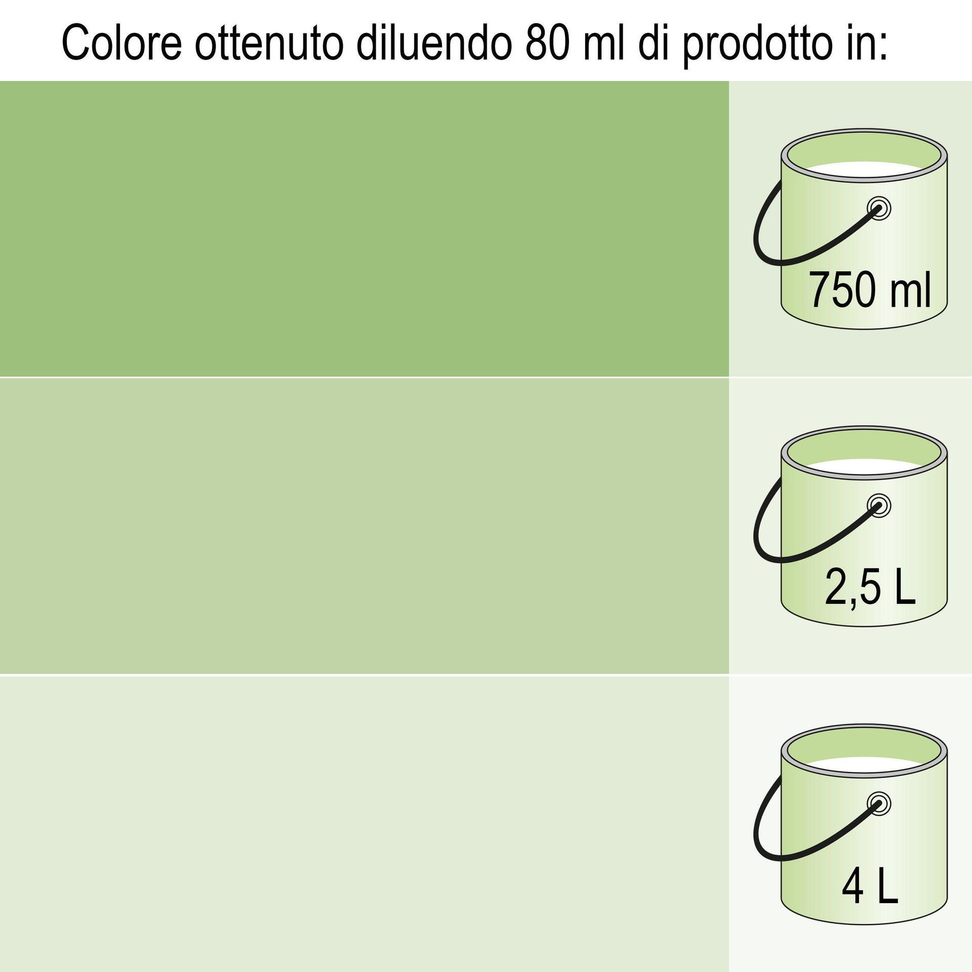 Colorante liquido LUXENS 40 ml verde prato - 2