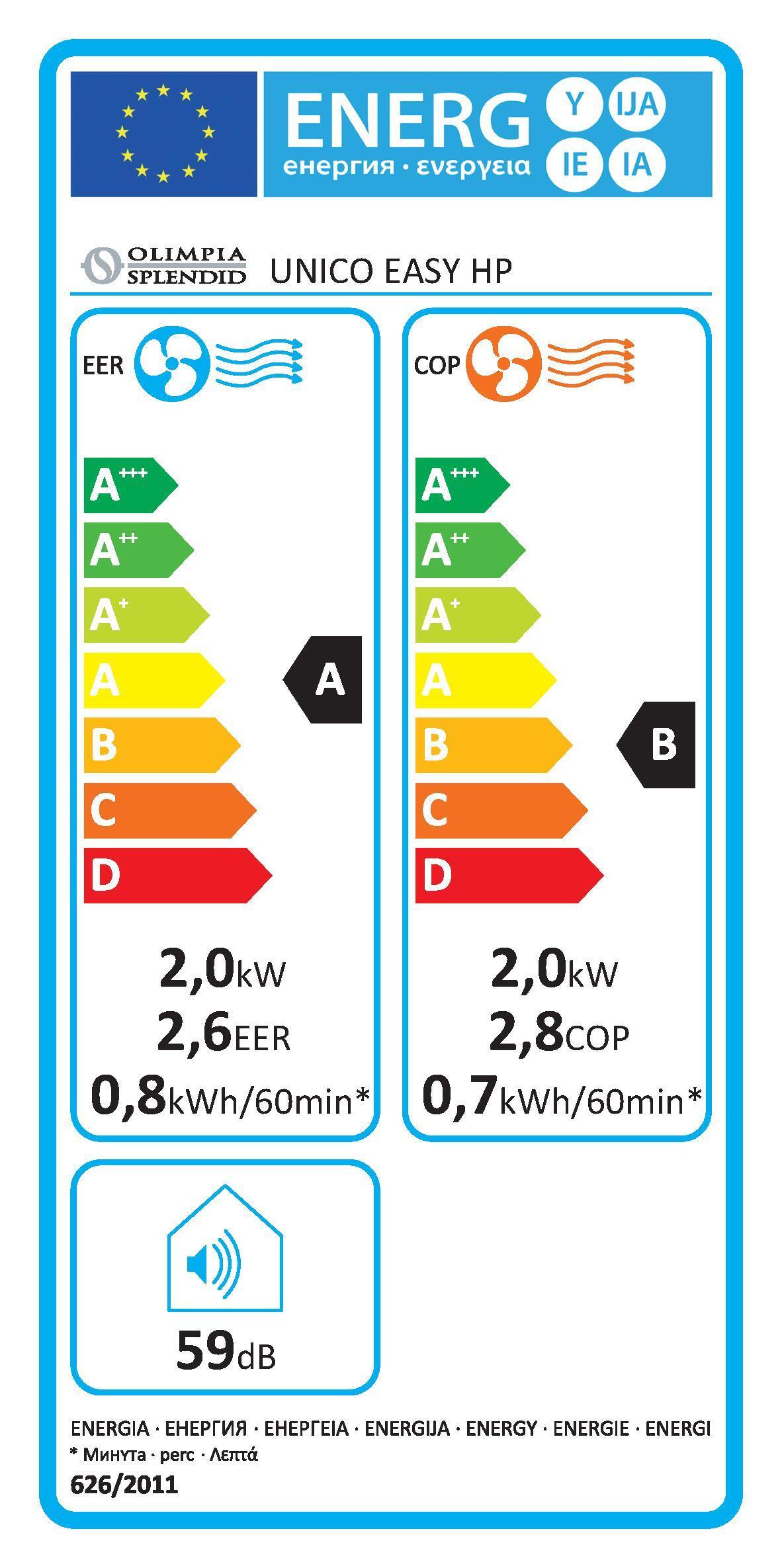Climatizzatore a cassetta Monoblocco OLIMPIA SPLENDID 6824 - 2