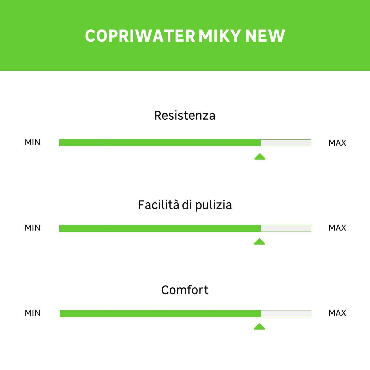 Copriwater ovale Originale per serie sanitari Miky New IDEAL STANDARD termoindurente bianco - 9