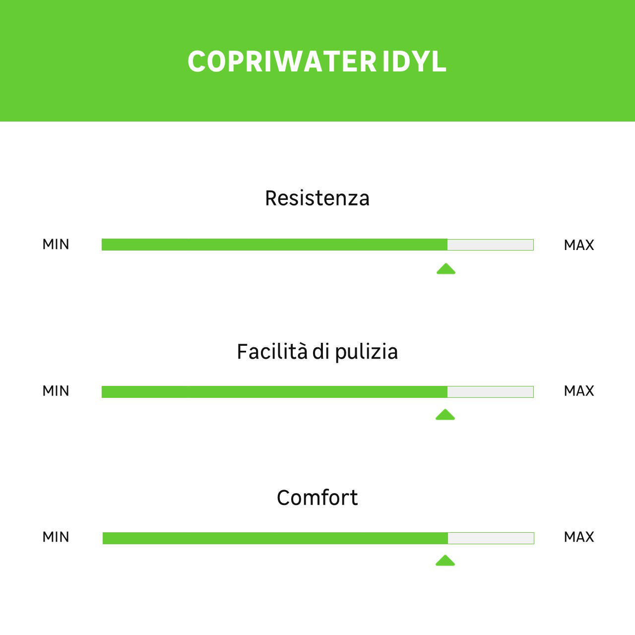 Copriwater ovale Originale per serie sanitari Idyl IDEAL STANDARD termoindurente bianco - 6