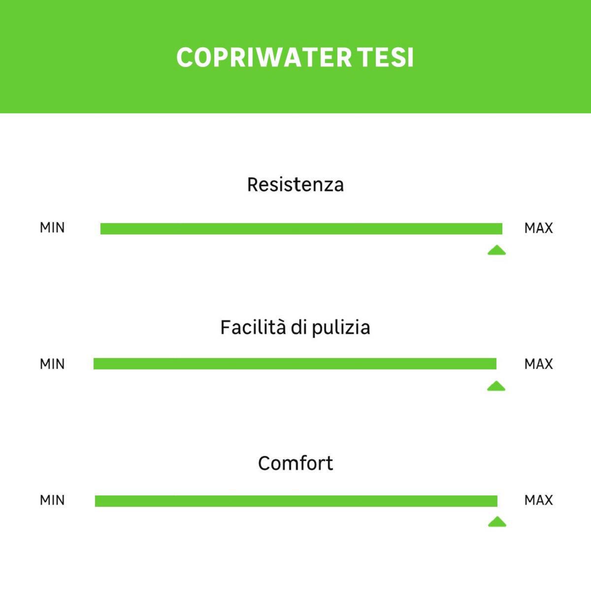 Copriwater rettangolare Originale per serie sanitari Tesi IDEAL STANDARD termoindurente bianco - 3