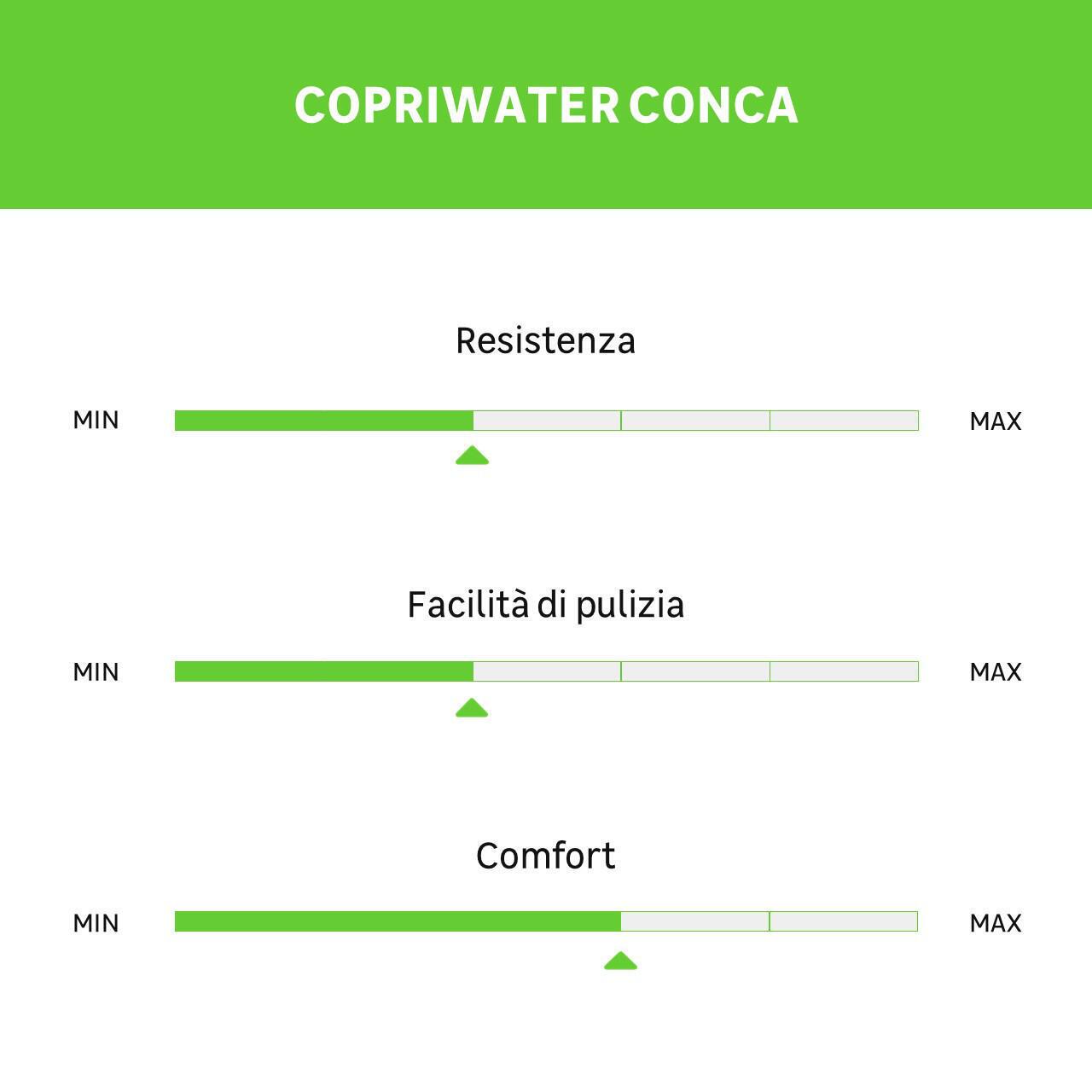 Copriwater rettangolare Universale Conca mdf bianco - 2