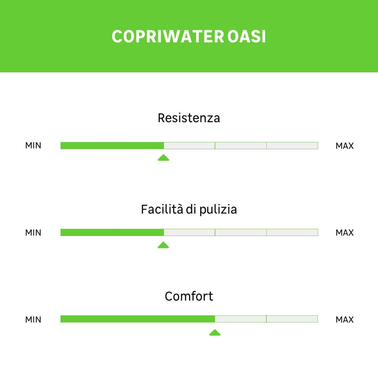 Copriwater rettangolare Universale Oasi mdf bianco - 3